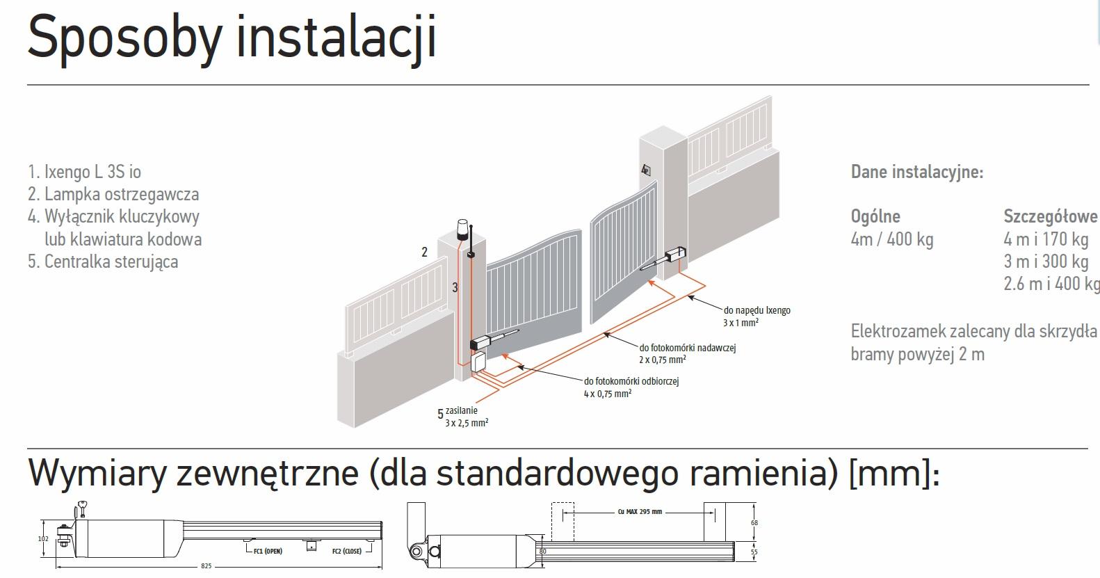 Ixengo instalacja