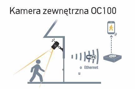 kamera zewnetrzna